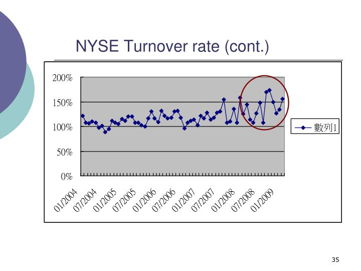 NYSE Turnover rate (cont.)