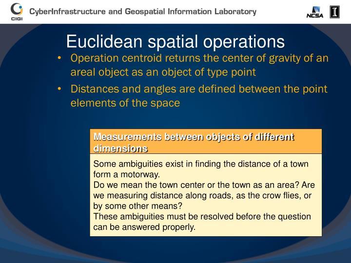 Euclidean spatial operations