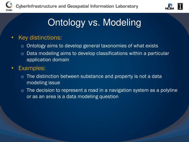Ontology vs. Modeling