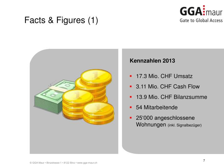 Facts & Figures (1)