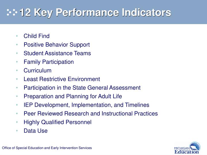 12 Key Performance Indicators