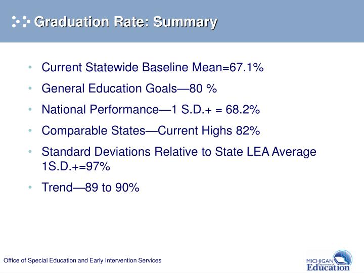 Graduation Rate: Summary