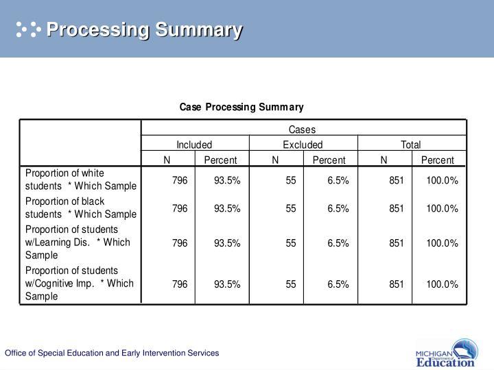 Processing Summary