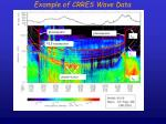 example of crres wave data