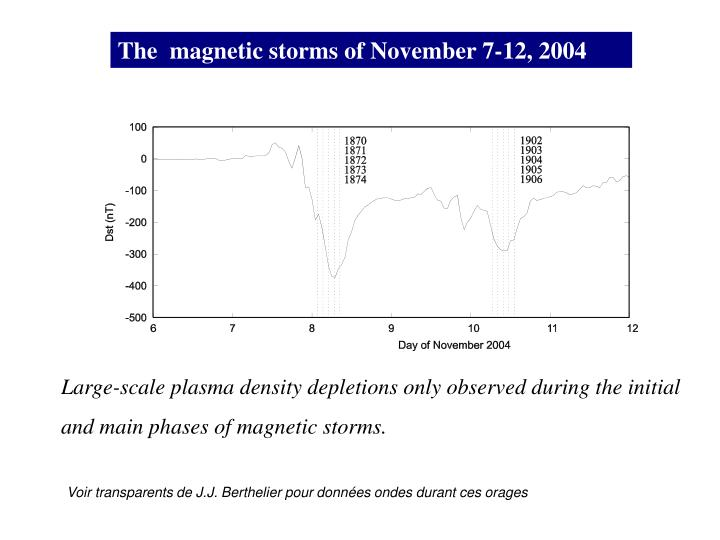 The  magnetic storms of November 7-12, 2004