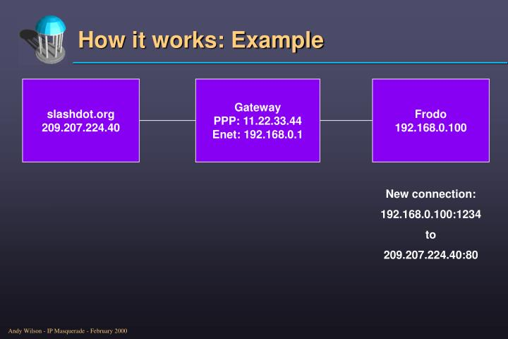 How it works: Example