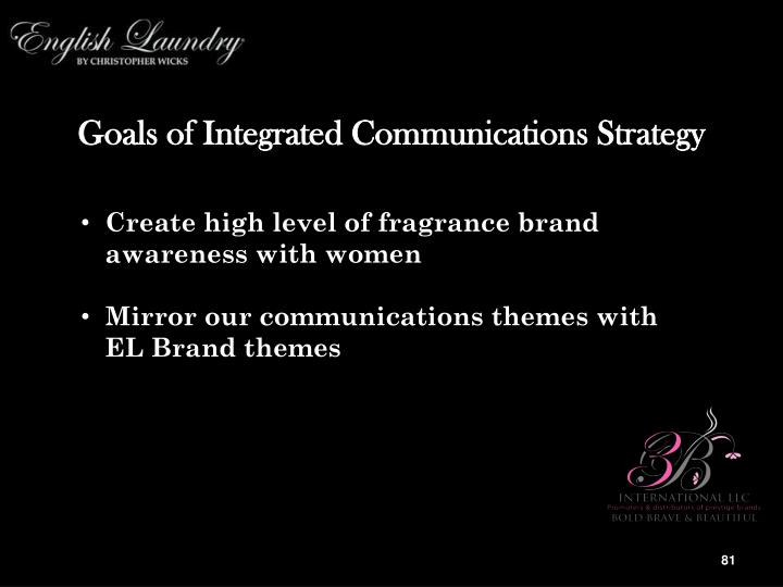 Goals of Integrated Communications Strategy