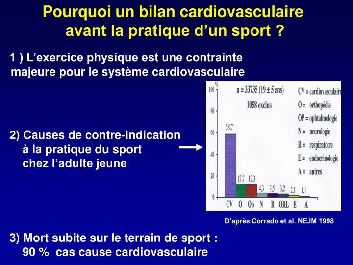 Pourquoi un bilan cardiovasculaire