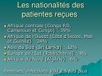 les nationalit s des patientes re ues