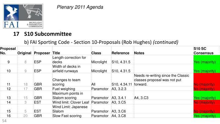 Plenary 2011 Agenda