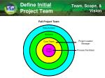 define initial project team1