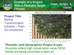 example of a project with a thematic scope threat