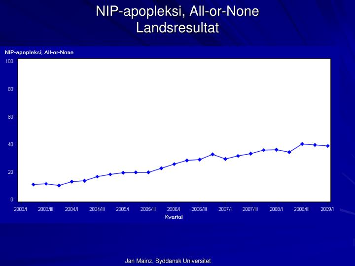 NIP-apopleksi, All-or-None