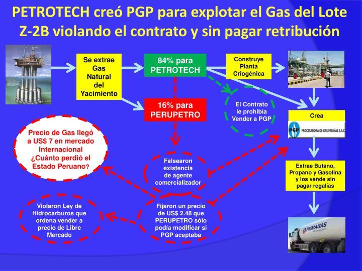 PETROTECH creó PGP para explotar el Gas del Lote Z-2B violando el contrato y sin pagar retribución