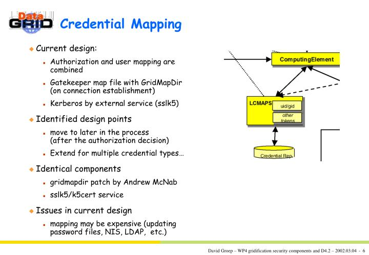 Credential Mapping
