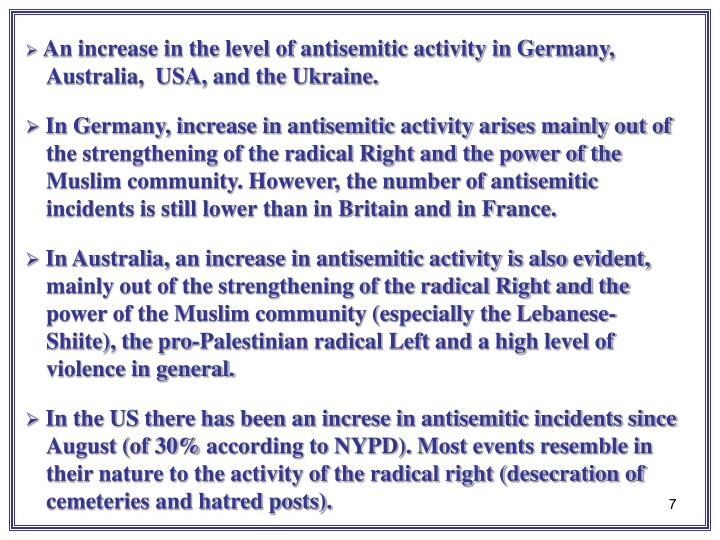 An increase in the level of antisemitic activity in Germany, Australia,  USA, and the Ukraine.