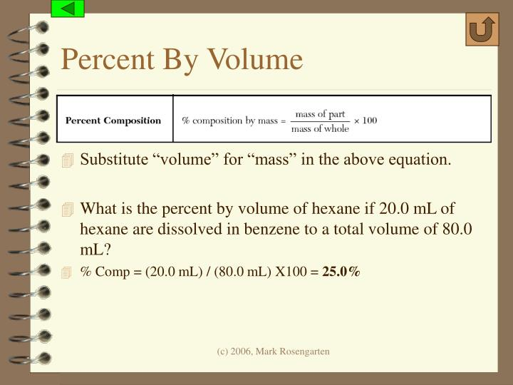 Percent By Volume