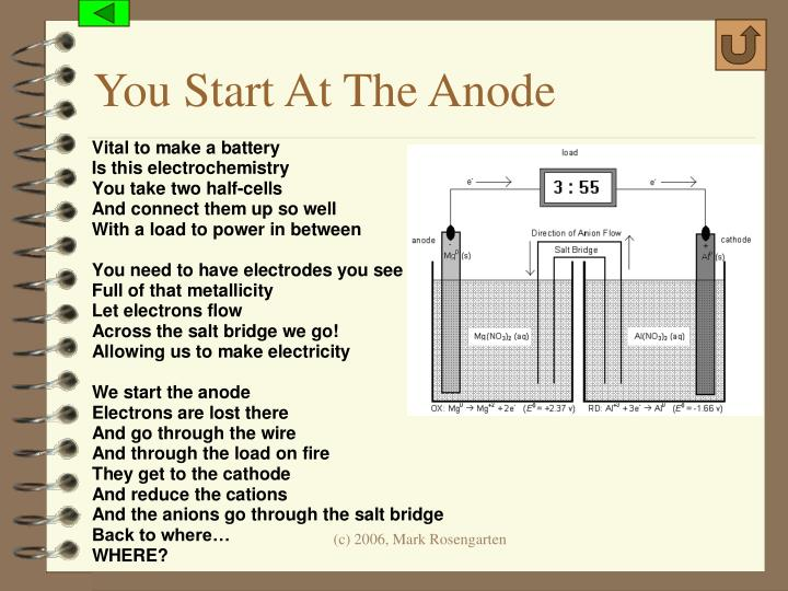 You Start At The Anode