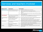 services and teachers involved