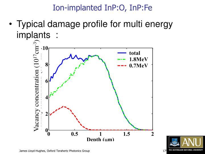 Ion-implanted InP:O, InP:Fe