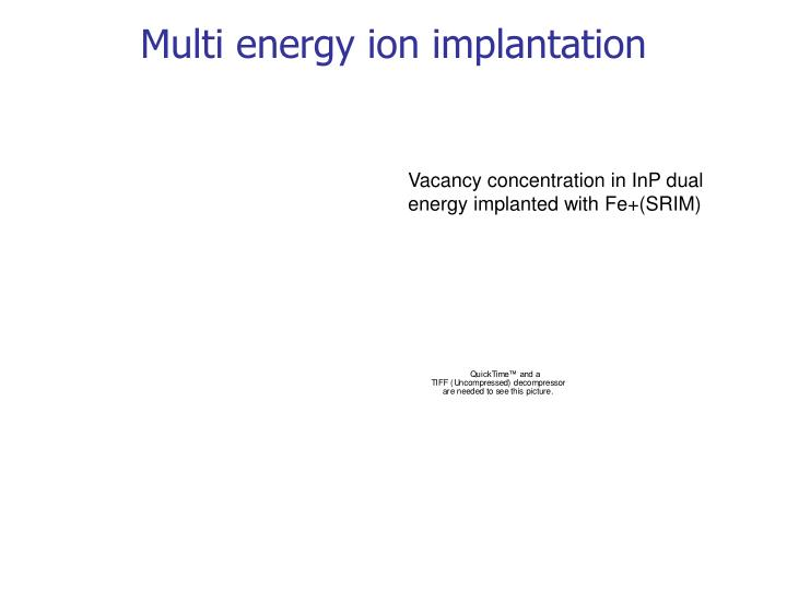 Multi energy ion implantation