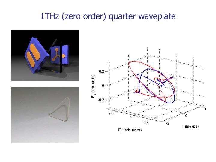 1THz (zero order) quarter waveplate