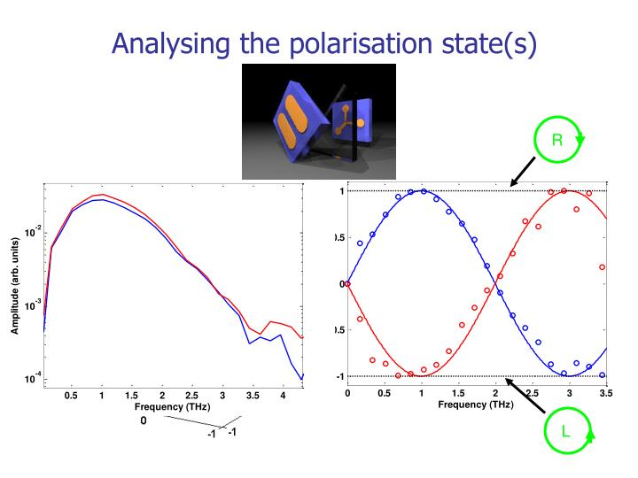 Analysing the polarisation state(s)