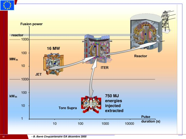 16 MW