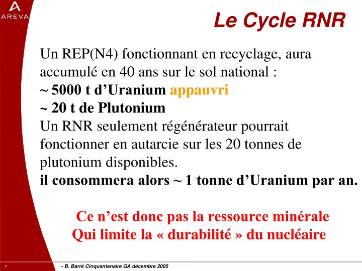 Le Cycle RNR