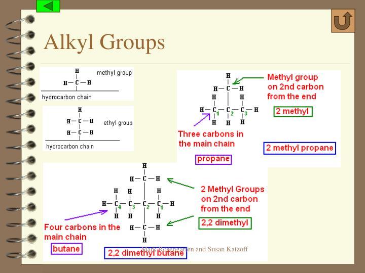 Alkyl Groups
