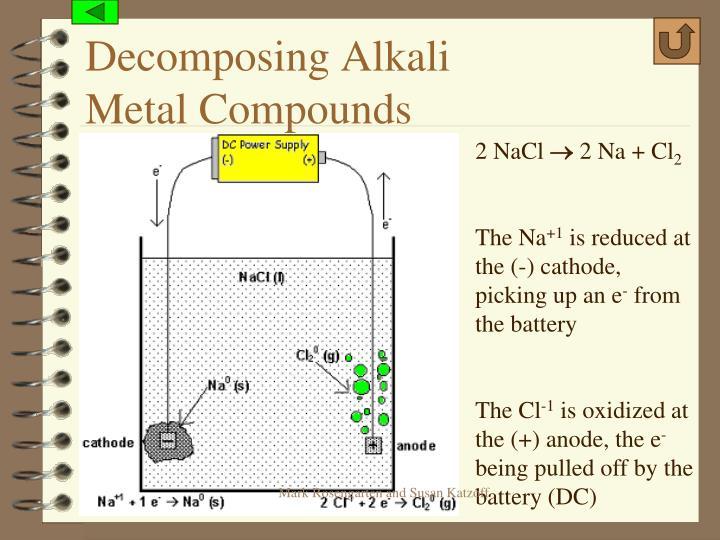 Decomposing Alkali