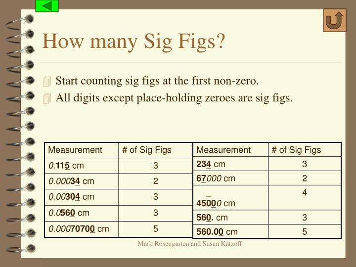 How many Sig Figs?