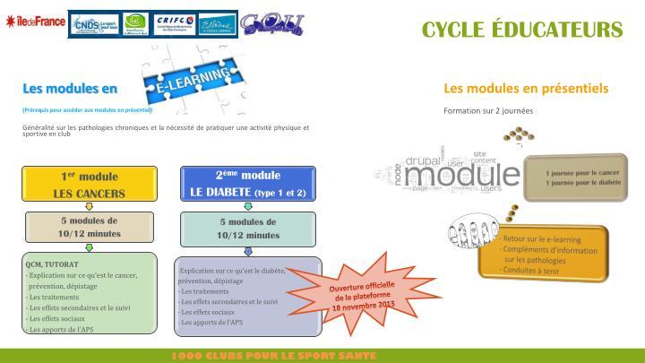 Cycle éducateurs