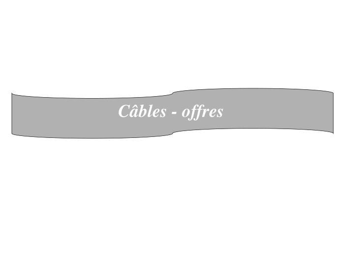 Câbles - offres