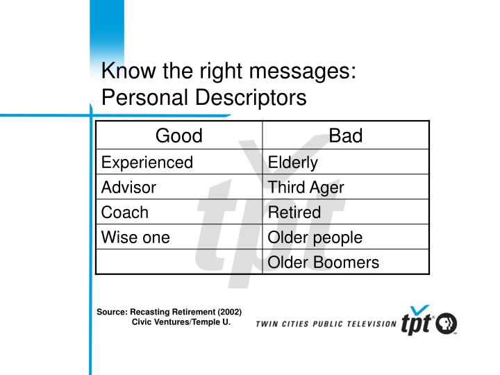 Know the right messages: