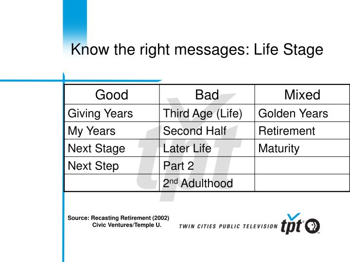 Know the right messages: Life Stage