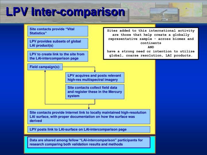 LPV Inter-comparison