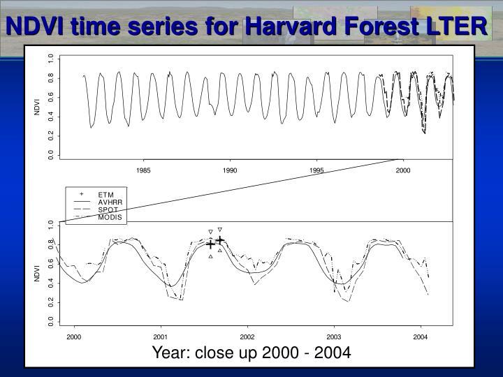 NDVI time series for Harvard Forest LTER