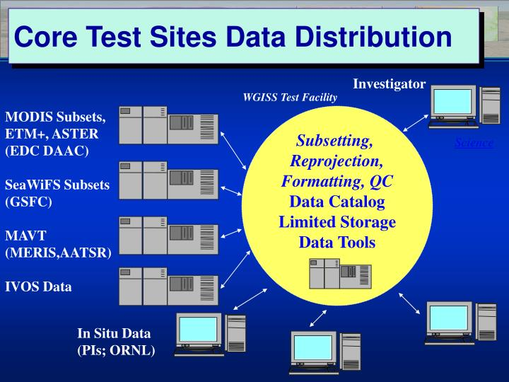 Core Test Sites Data Distribution