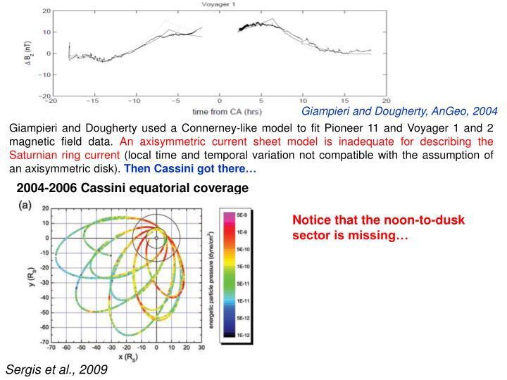 2004-2006 Cassini equatorial coverage