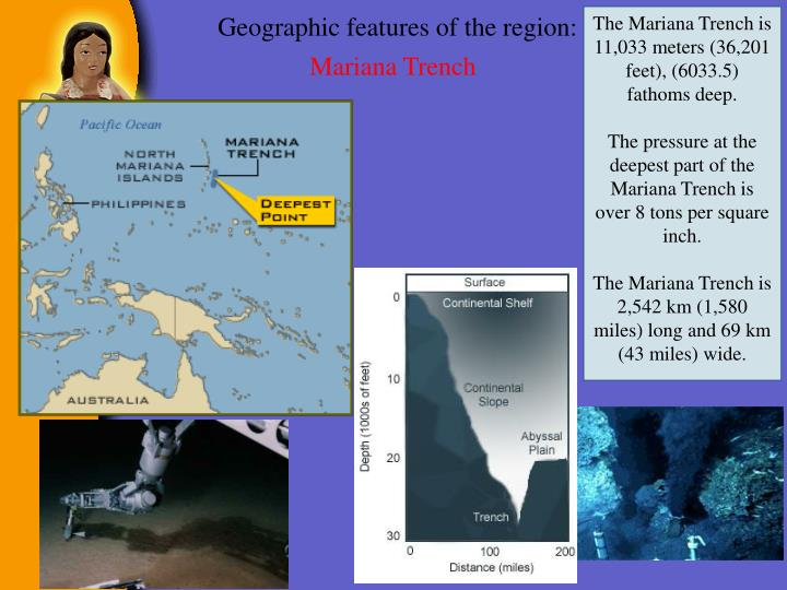 The Mariana Trench is 11,033 meters (36,201 feet), (6033.5) fathoms deep.