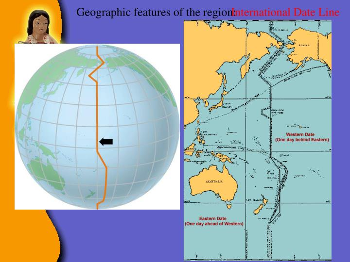 Geographic features of the region: