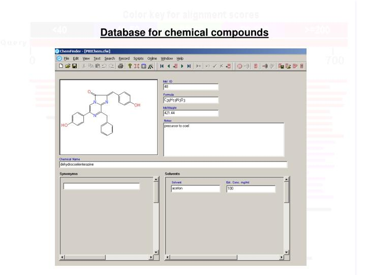 Database for chemical compounds