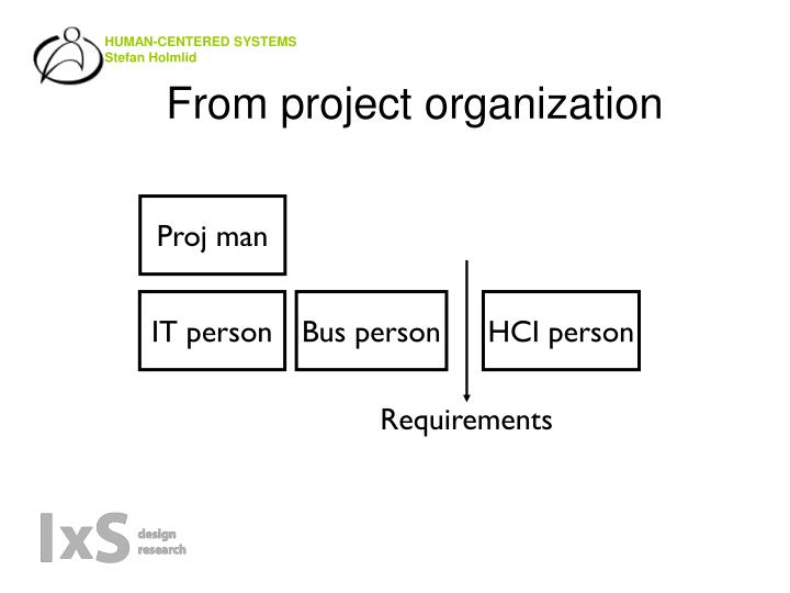 From project organization