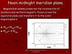 noon midnight meridian plane