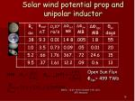 solar wind potential prop and unipolar inductor