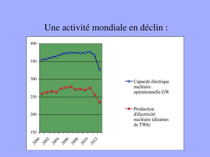 Une activité mondiale en déclin :