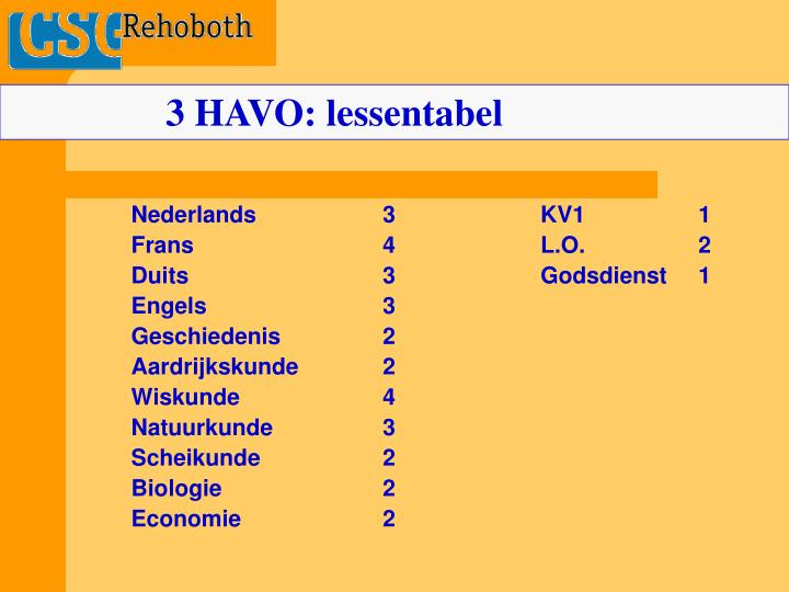 3 HAVO: lessentabel