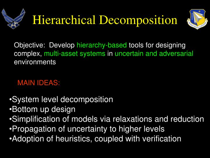 Hierarchical decomposition