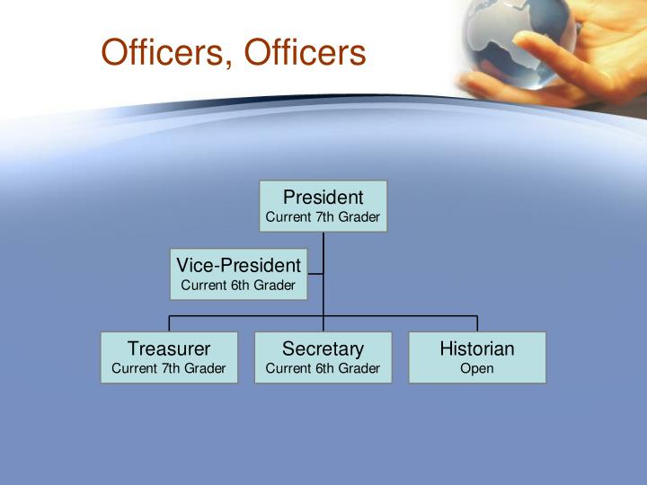 Officers, Officers